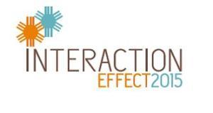 interaction-main