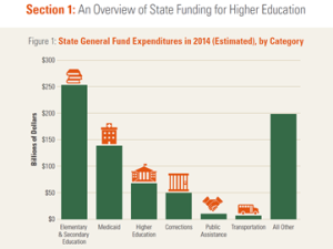 state-funding-update